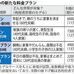 tokyodenryoku_20130423