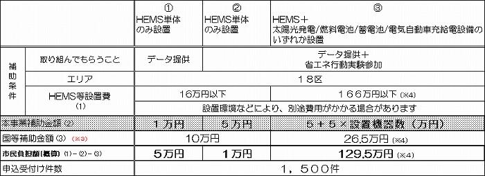 yokohama_hems3
