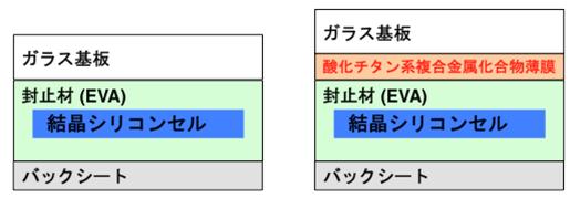 PID対策済みモジュールの構造