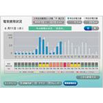 東芝「太陽光発電HEMS連携システム」