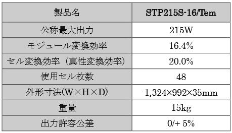 STP215S-16/Tem仕様